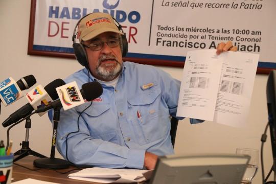 En Carabobo partidos de la MUD  han perdido 20% en un mes